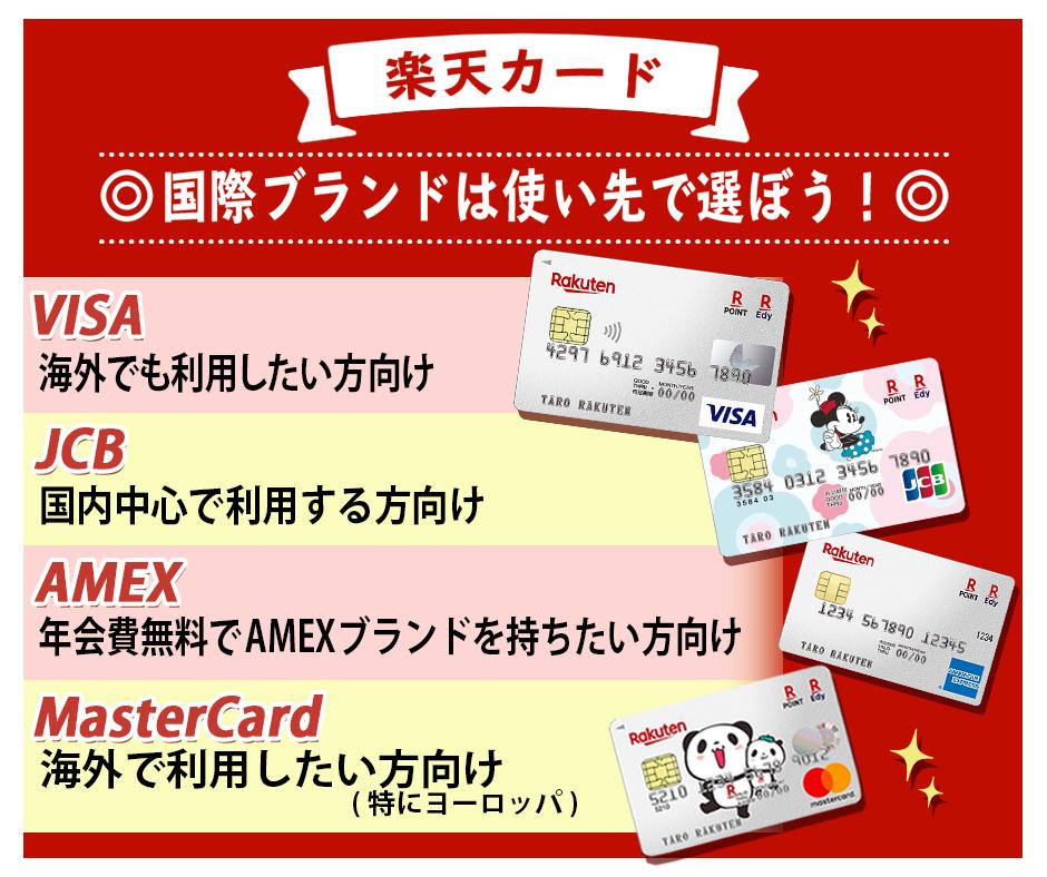 楽天カードの国際ブランドは使い先で選ぼう!