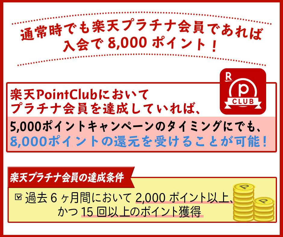 通常時でも楽天プラチナ会員であれば入会で8,000ポイント!