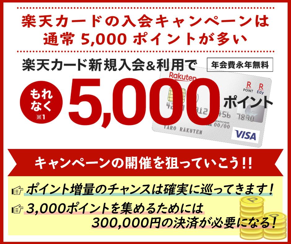 楽天カードの入会キャンペーンは通常5,000ポイントが多い