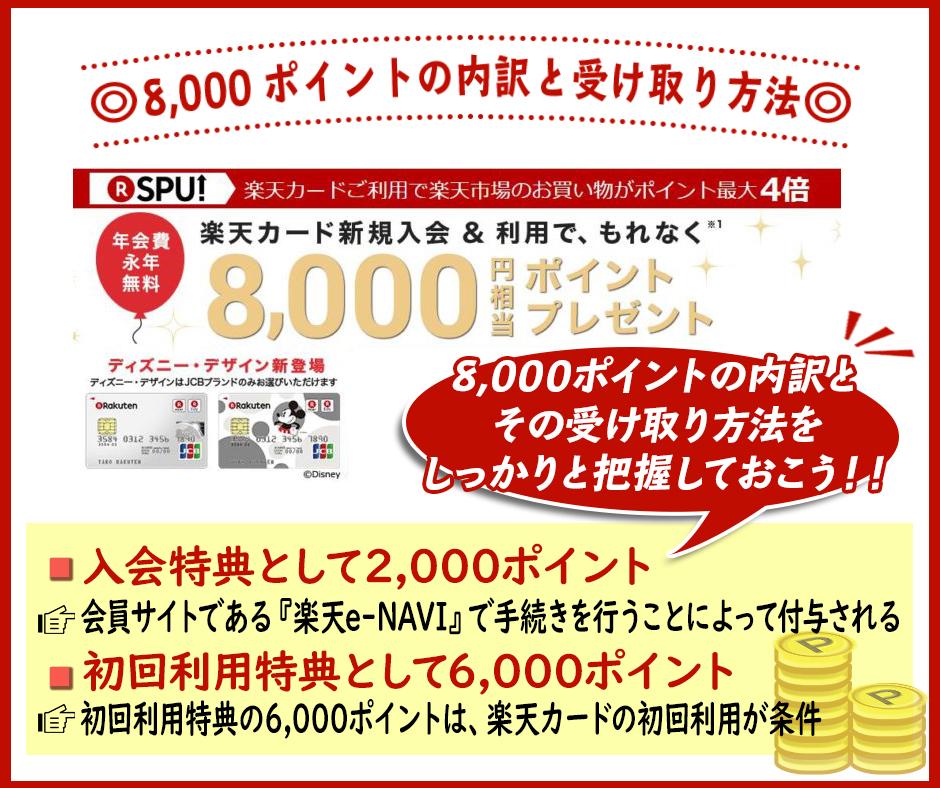 入会キャンペーン8,000ポイントの内訳と受け取り方法