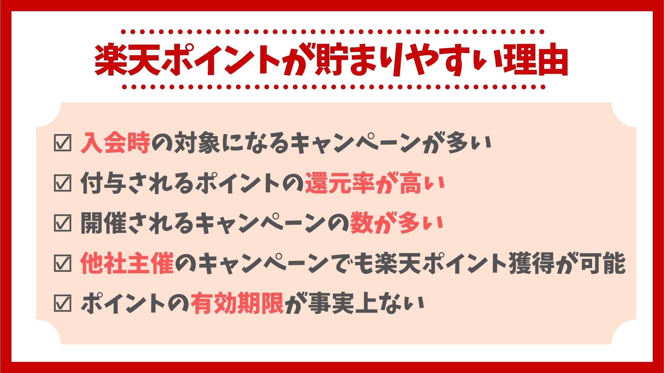楽天ポイントは日本一貯まりやすいポイント!