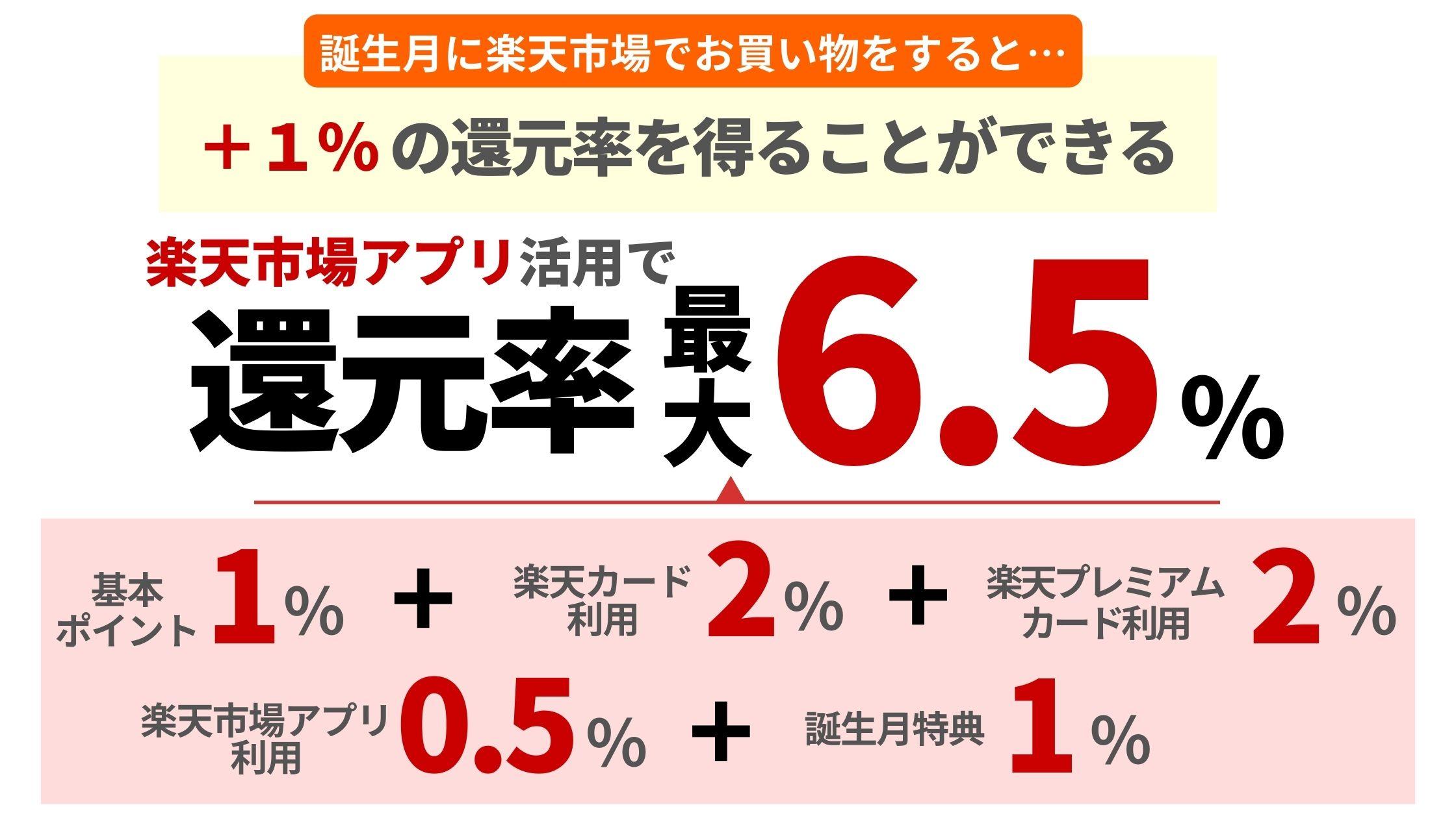 誕生月は楽天市場の利用で還元率が6〜7%へ